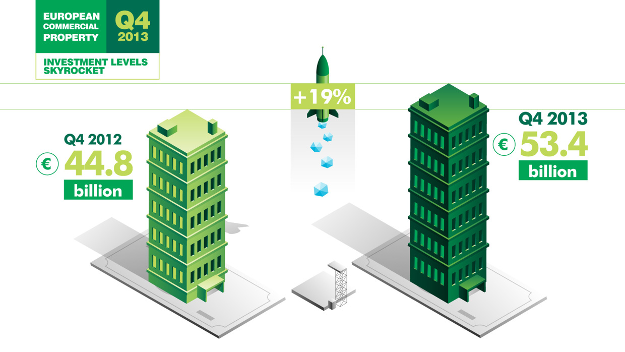 cbre infografia isometrico motion graphics animacion productora estudio madrid